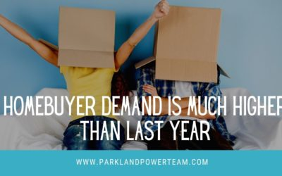 Homebuyer Demand is Much Higher Than Last Year